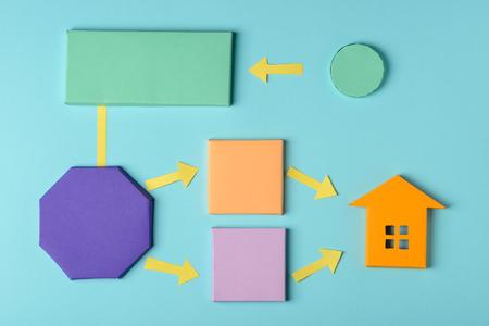 Real estate flow chart model