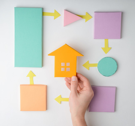 Home buying process. Hand putting a house figure into colorful flow chart diagram. Paper craft concept.