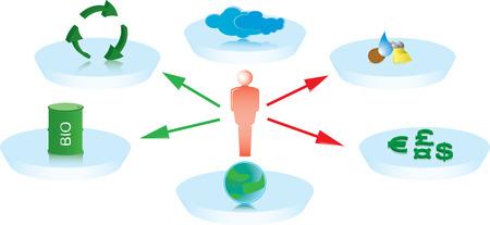 Diagram of human interaction Illustration