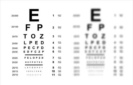 Testing Board for verification of the patient, vector image Testing isolated on white background. 矢量图像