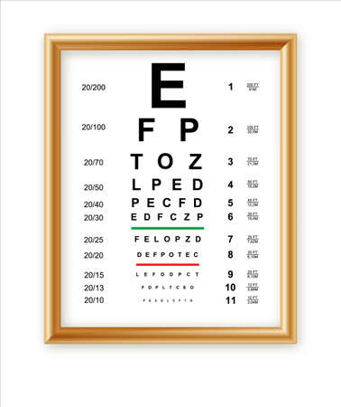 Eyes test charts with latin letters isolated on background. Art design medical poster with sign in golden frame. Concept graphic element for ophthalmic test for visual examination. 矢量图像