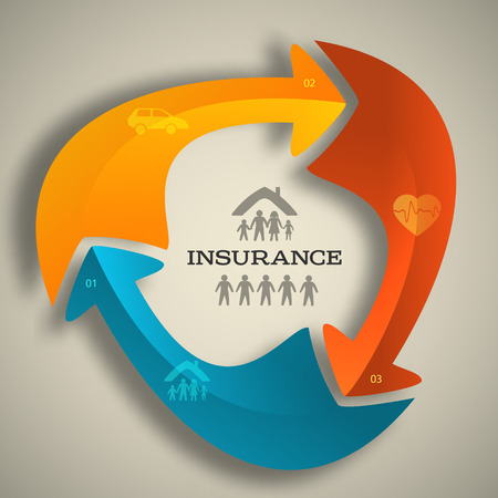 Design elements business presentation on circle arrow with icons insurance.