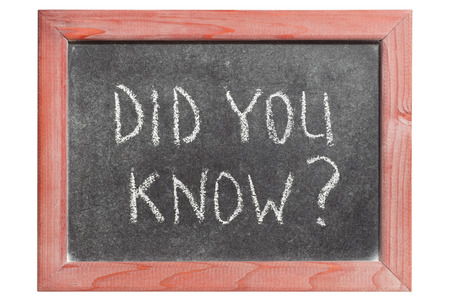 did you know question handwritten on isolated vintage chalkboard