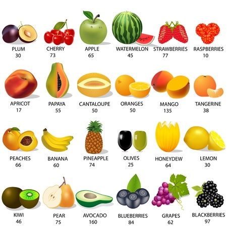illustration set amount calories in fruit on white