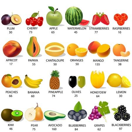 illustration set amount calories in fruit on white