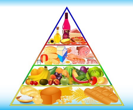 illustration of healthy food pyramid from bread to sweets Illustration