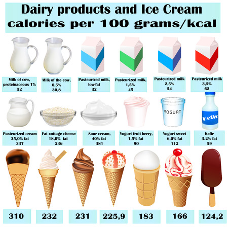 milk cheese: illustration of a set of different dairy product calorie milk Illustration