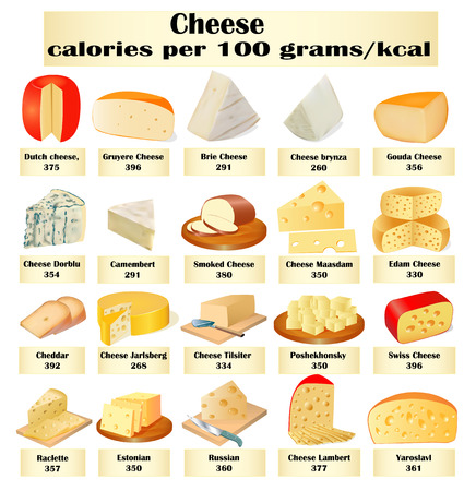 illustration of a set of different kinds of cheese with calories