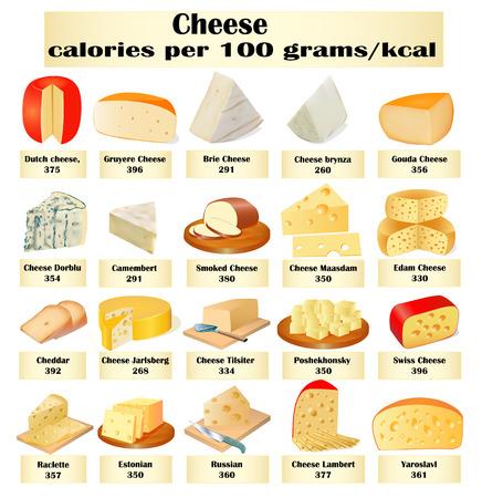 frances: Ilustración de un conjunto de diferentes tipos de queso con las calorías
