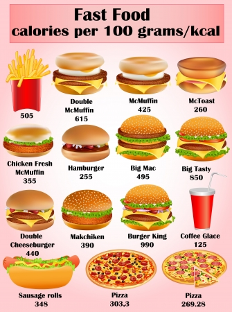 illustration of a set of calorie dishes of fast food Vector