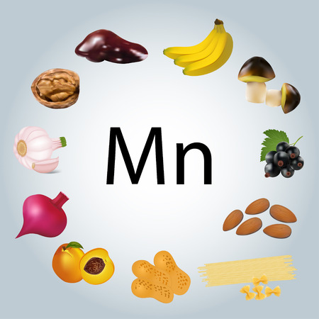 Illustration of foods rich in manganese.
