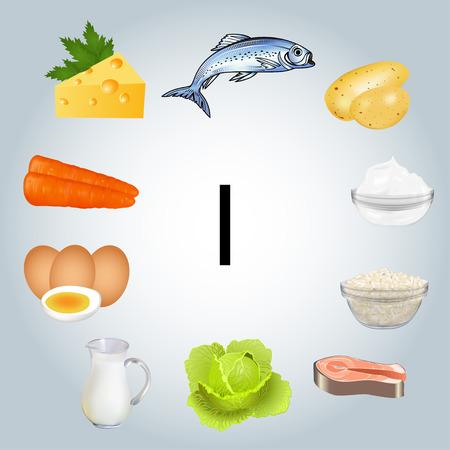Illustration d'aliments riches en iode. Alimentation saine
