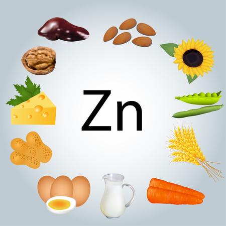 Illustration of food rich in zinc. Stock Illustratie