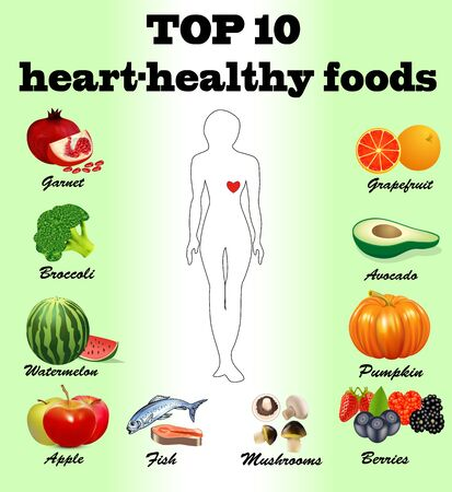 Illustration top best food for heart health. Vector infographics on the theme of proper nutrition and healthy lifestyle. Diet for proper heart function. Çizim