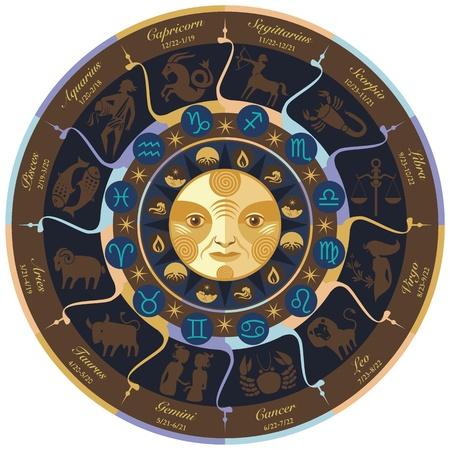 costellazioni: Oroscopo ruota con i segni zodiacali e simboli europei Vettoriali