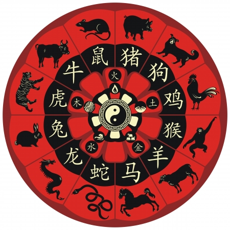 Chinese zodiac wheel with signs and the five elements symbols Illustration