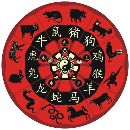 chinese pig: Rueda del zod�aco chino con signos y s�mbolos de los cinco elementos