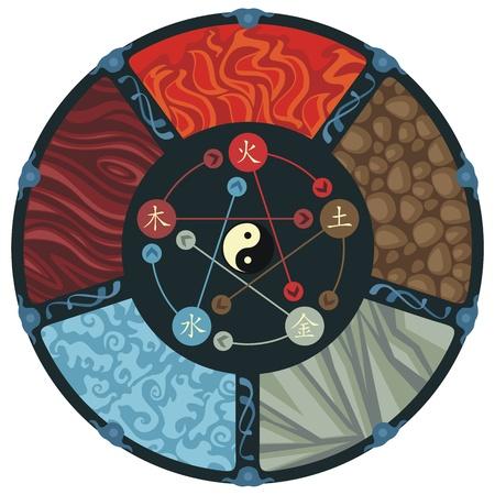 magnetismo: Illustrazione decorativo del ciclo di cinque elementi Vettoriali