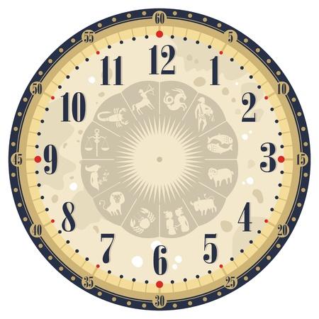 reloj de pendulo: Reloj vintage plantilla de cara con los signos del zodiaco