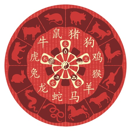fortune graphics: Chinese wheel with signs and the five elements symbols