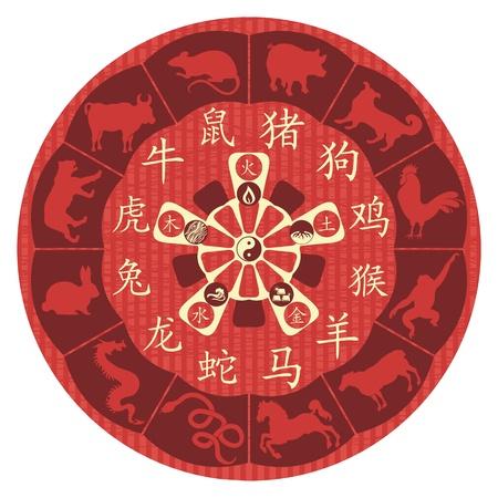 adivino: Rueda china con signos y símbolos de los cinco elementos