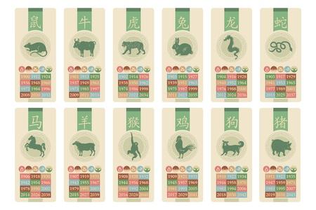 Banderas del zodiaco chino conjunto con los años y los elementos correspondientes Foto de archivo - 20556123