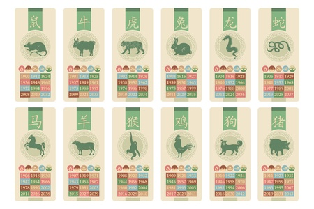 Chinese zodiac banners set with the corresponding years and elements Vector