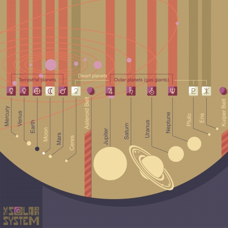 Solar system infographic with symbols and minimal info Vector