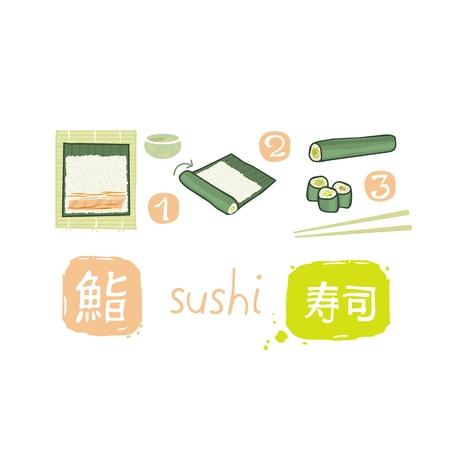Oriental cuisine set with sushi rolls preparation steps