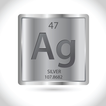mendeleev: Vector stock of silver square with silver chemical element symbol