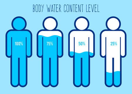 Vector stock d'eau cartes de contenu en pourcentage dans le corps humain