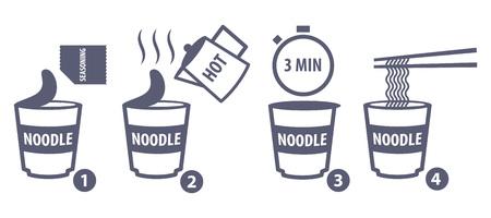 Vector Illustration der Herstellung von Instant-Cup-Nudel, Schritt für Schritt, wie man Cup-Nudel macht