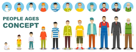 All age group of man family. Generations man. Stages of development people - infancy, childhood, youth, maturity, old age.