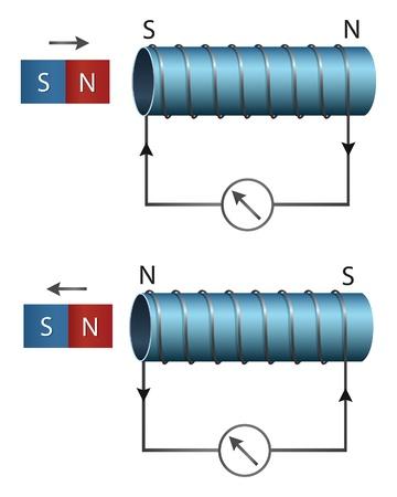 Electromagnetism vector illustration Illustration