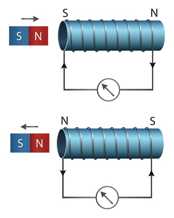 Elektromagnetisme vectorillustratie