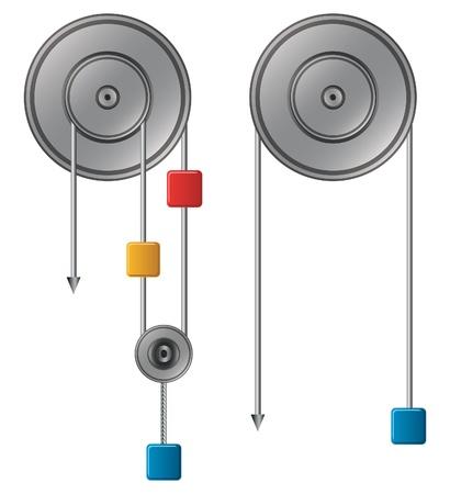 balanza de laboratorio: Polea