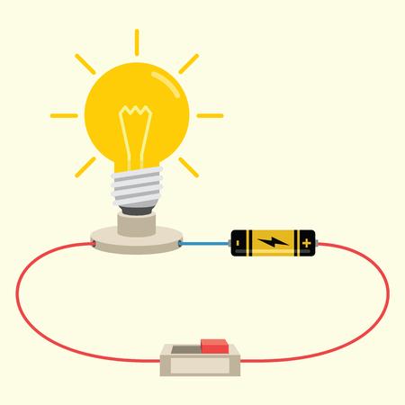 Illustration vectorielle de circuit électrique simple