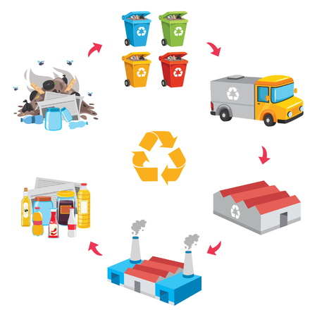 Vector Illustration Of Trash Recycling Process