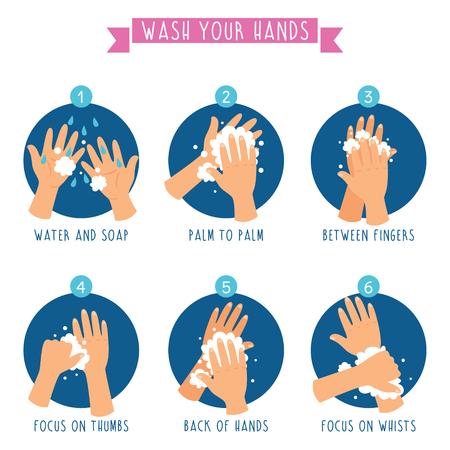 Ilustración de vector de lavarse las manos