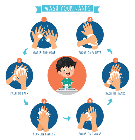 Vector Illustration Of Washing Hands 스톡 콘텐츠 - 104078052