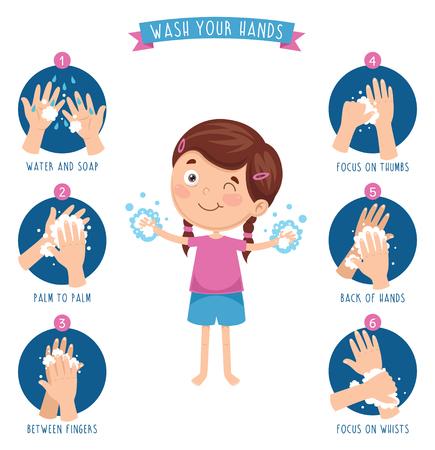 Illustration vectorielle de se laver les mains