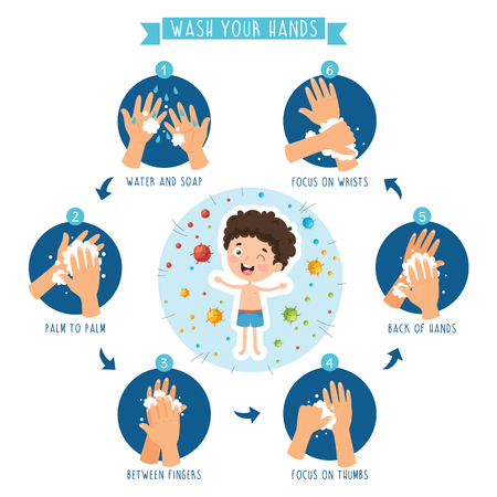 Vector Illustration Of Children Hygiene Standard-Bild - 122323501