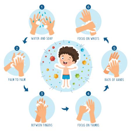 Ilustración de vector de higiene infantil