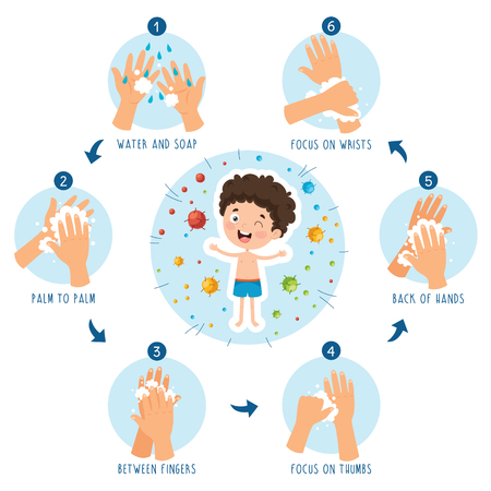 Vector Illustration Of Children Hygiene