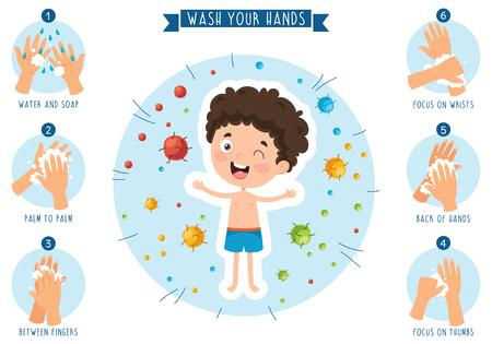 Vector Illustration Of Children Hygiene