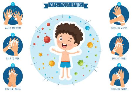 Vectorillustratie van kinderhygiëne Vector Illustratie