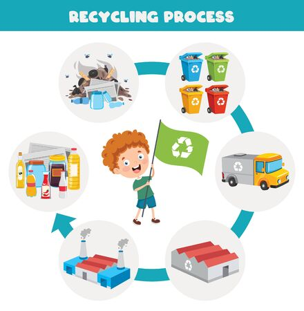 Steps Of Trash Recycling Process Illusztráció