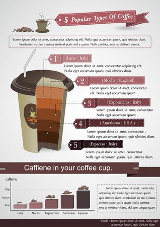アメリカーノ カプチーノ エスプレッソ ・ ラテ モカとインフォ グラフィック カップ コーヒー インフォ グラフィックの種類、restaurant.vector のメニ  イラスト・ベクター素材