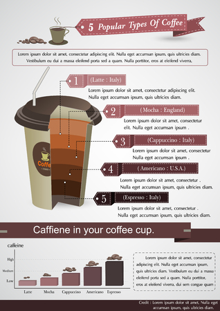 mocha: Type of coffee infographic,cup and infographic, cappuccino espresso latte mocha and americano ,can be used as infographic ,for education,coffee business, or menu in restaurant.vector. illustrator