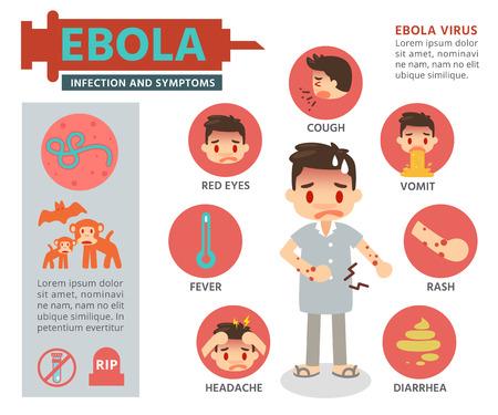 Ebola-Virus Info-Grafiken. Wohnung Charakter-Design und Illustration.